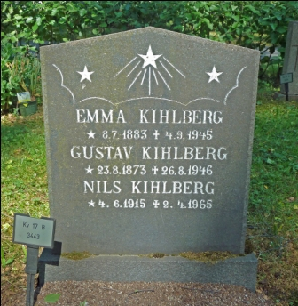 Nils Kihlberg salary